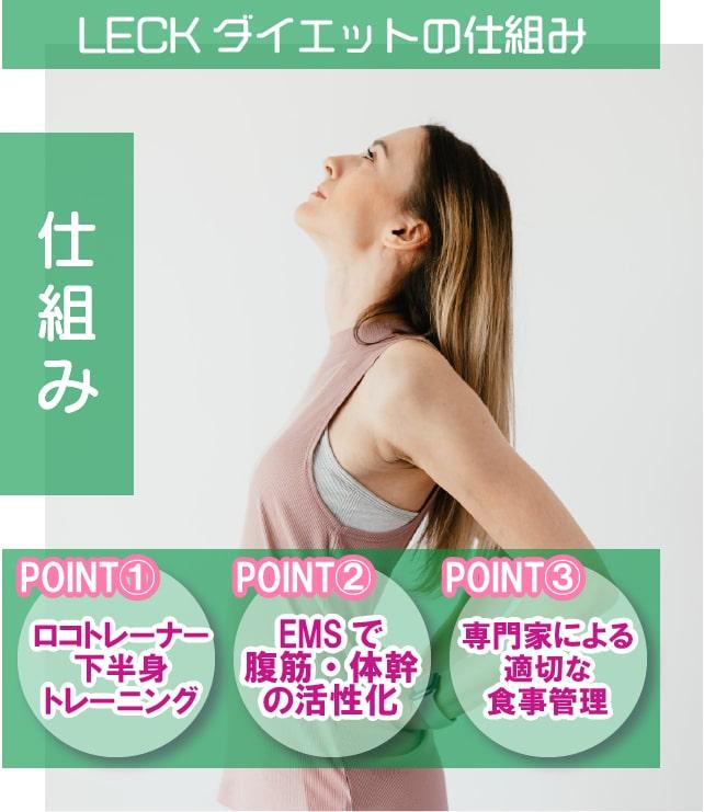 LECKダイエットの仕組み。ロコトレーナー下半身トレーニング。EMSで腹筋・体幹の活性化。専門家による適切な食事管理。